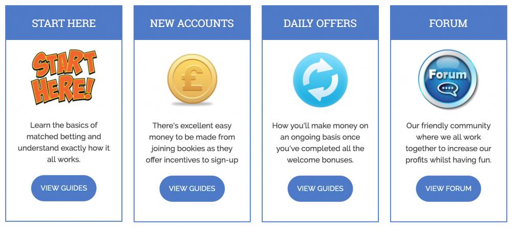 Clear Bonus Profits Review Dashboard