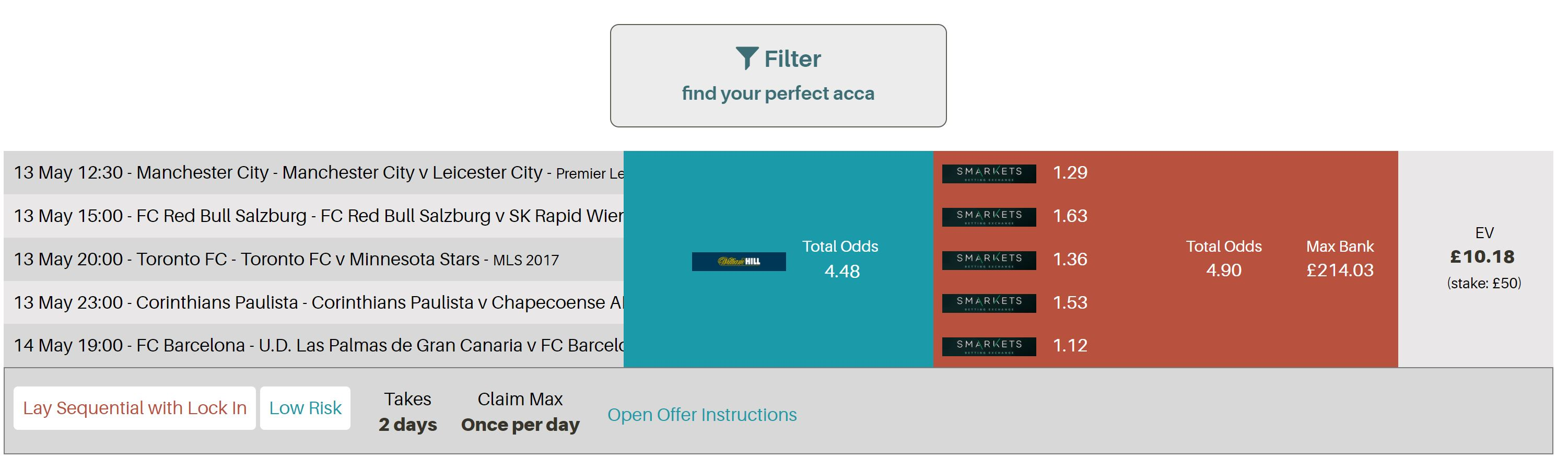 Matched Bets Review Acca Backers Tool