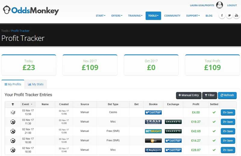 OddsMonkey Review Profit Tracker