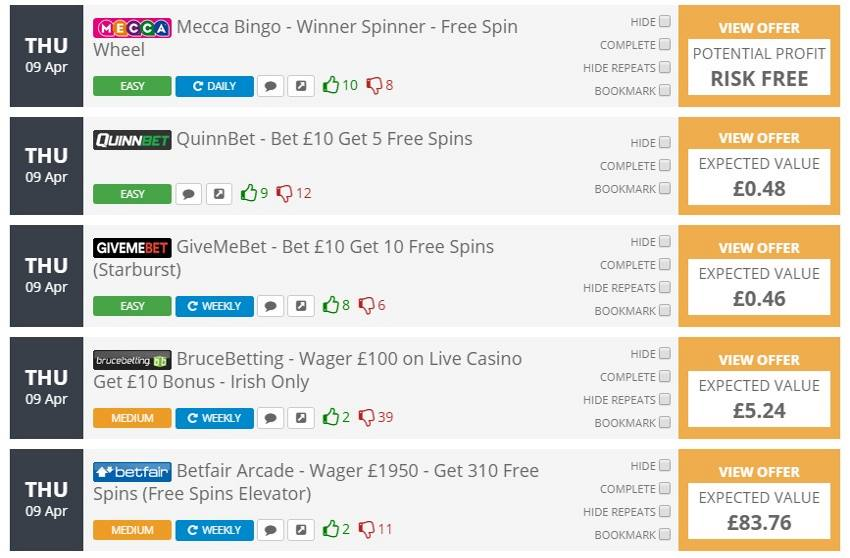 OddsMonkey Review Casino Hub